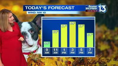 WATCH: FOX13's Saturday Early Morning Weather Forecast