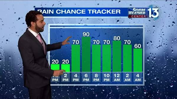 WATCH: FOX13 Thursday Mid Morning Weather Update