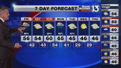 Rain will arrive early Friday morning, cooler temps will follow