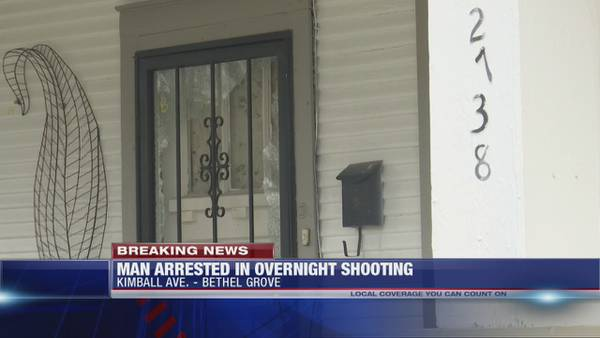 One person shot, hospitalized after Memphis man goes to house and opens fire