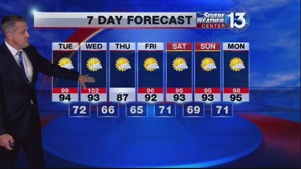 Hot and humid weather for Labor Day