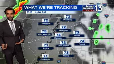 WATCH: Cloudy skies, scattered rain across the Mid-South