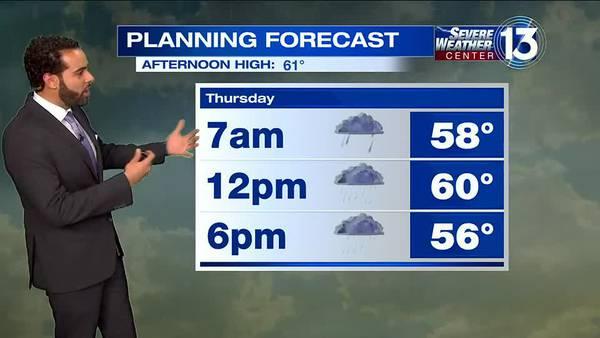 WATCH: FOX13 Wednesday evening weather forecast