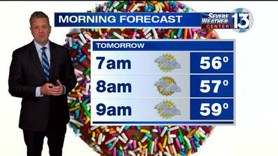 What to expect for your Memorial Day weekend weather