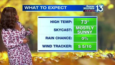 WATCH: FOX13's Tuesday morning weather forecast
