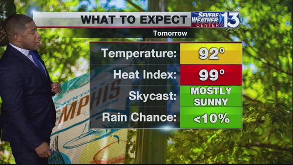Little to no chances of rain forecasted for Mid-South; highs in 90s