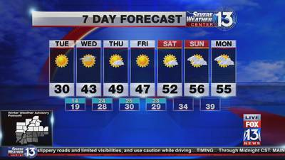 Temperatures are falling and ice is expected in the Mid-South