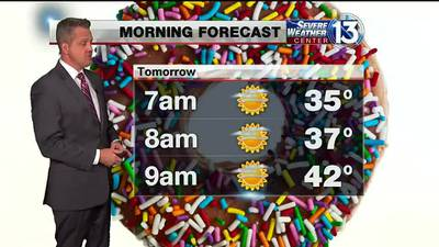 Cloudy Friday with cool temperatures for the Mid-South