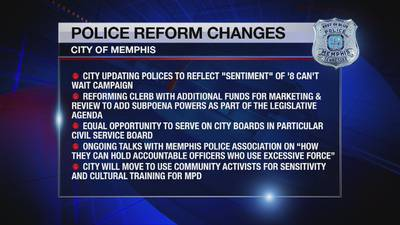 Less talk, more action: Memphis activists react to Mayor's plan for police reform