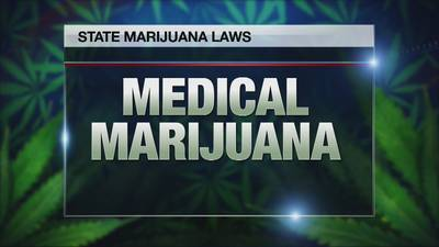 FOX13 Investigates: Who can buy medical marijuana in Arkansas?
