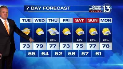 WATCH: FOX13 Monday late-night weather forecast