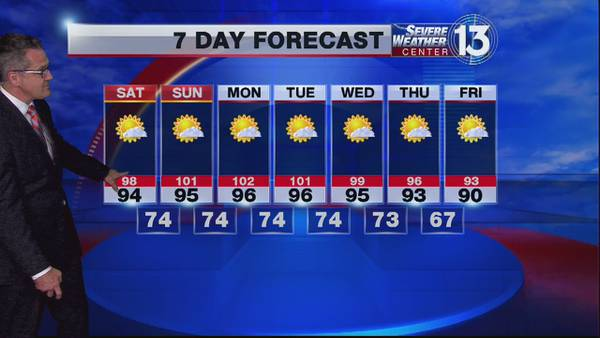 Partly Cloudy with Unseasonably Warm Temperatures for Mid South
