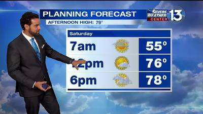 Warm weekend with partly cloudy skies for the Mid-South