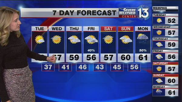 Clouds linger through Tuesday with highs in the low 50s